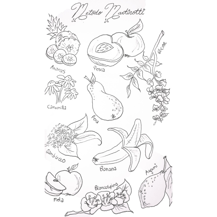 Common aromas in Prosecco, or wines from the Martinotti method