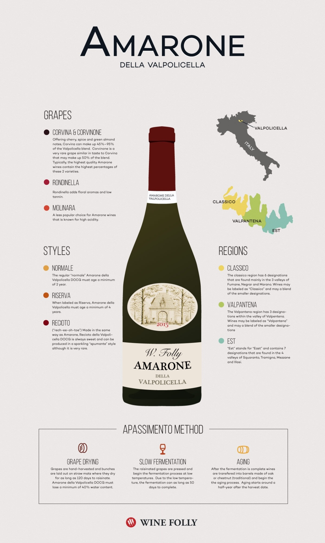 Info graphic on Amarone wines by Wine Folly