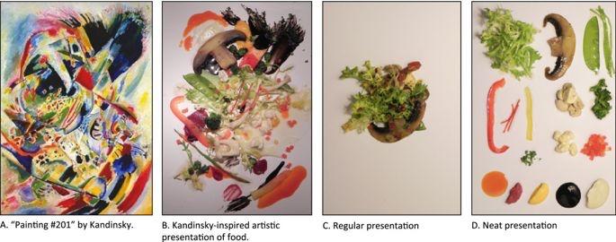 Kandinsky on a Plate study, Charles Michel 2014